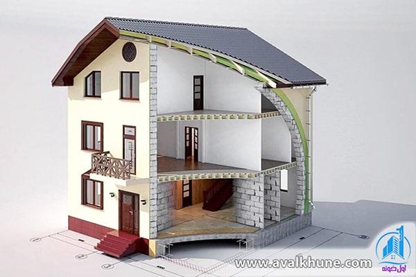 مجوزها در دستورالعمل بازسازی ساختمان