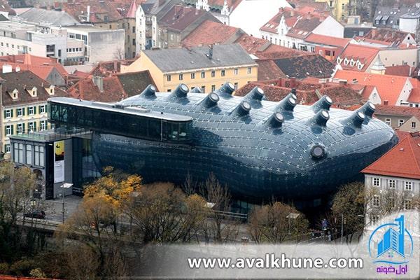 ساختمان Kunsthaus
